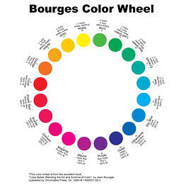Bourges Color Wheel
